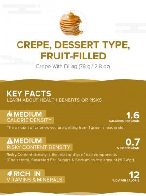 Crepe, dessert type, fruit-filled
