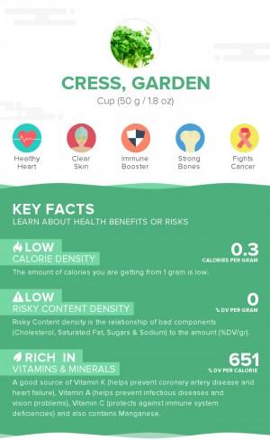 Cress, garden, raw