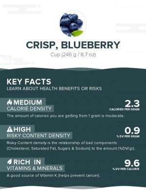 Crisp, blueberry