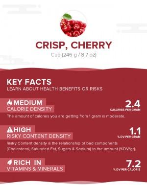 Crisp, cherry