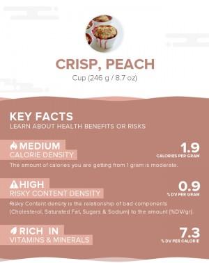 Crisp, peach