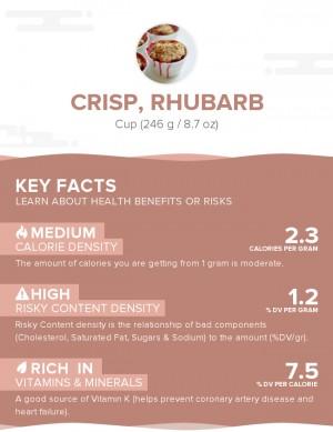 Crisp, rhubarb