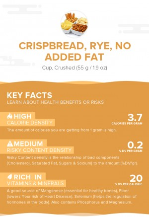 Crispbread, rye, no added fat