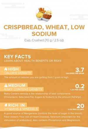 Crispbread, wheat, low sodium