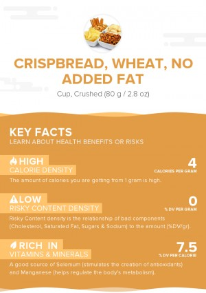 Crispbread, wheat, no added fat