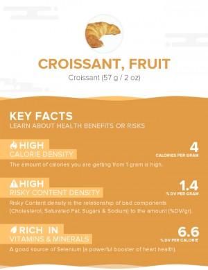 Croissant, fruit