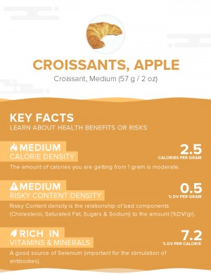 Croissants, apple