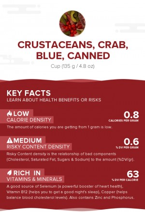 Crustaceans, crab, blue, canned