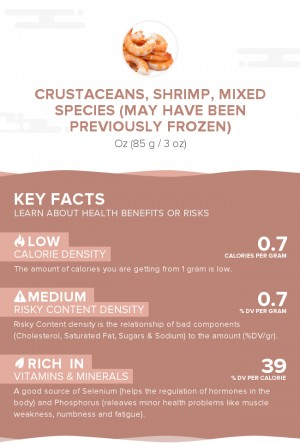 Crustaceans, shrimp, mixed species, raw (may have been previously frozen)