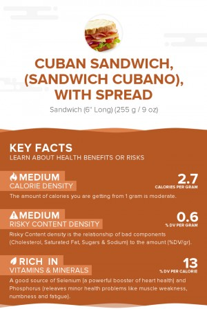 Cuban sandwich, (Sandwich cubano), with spread