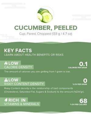 Cucumber, peeled, raw