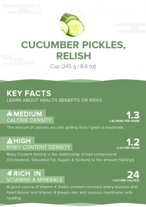 Cucumber pickles, relish