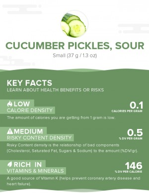 Cucumber pickles, sour