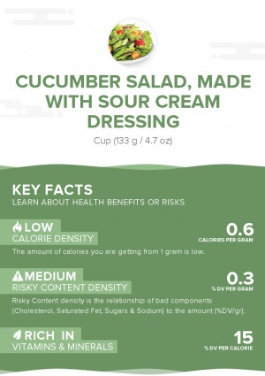 Cucumber salad, made with sour cream dressing