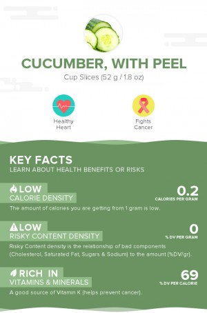Cucumber, with peel, raw