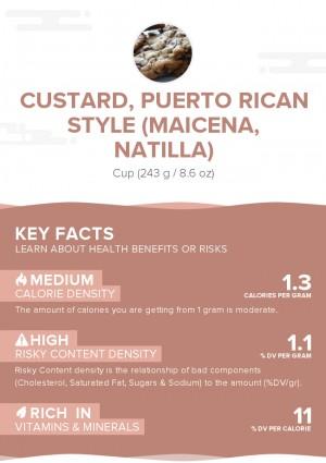 Custard, Puerto Rican style (Maicena, Natilla)