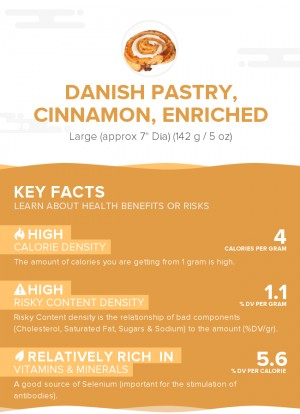 Danish pastry, cinnamon, enriched