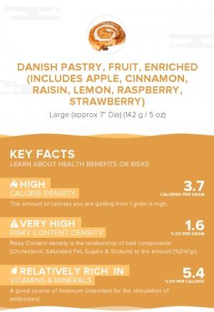 Danish pastry, fruit, enriched (includes apple, cinnamon, raisin, lemon, raspberry, strawberry)
