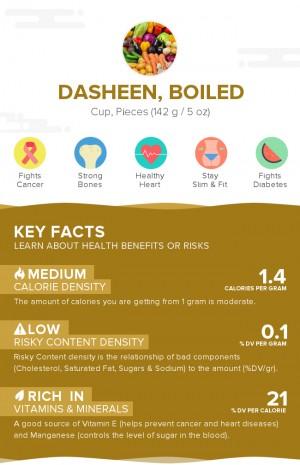 Dasheen, boiled