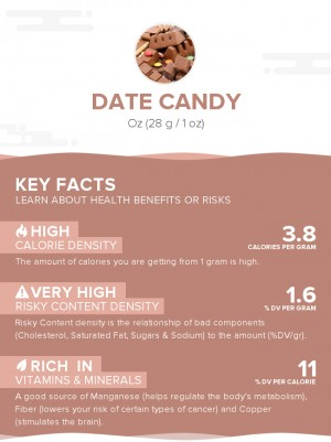 Date candy