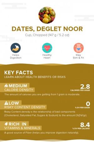 Dates, deglet noor