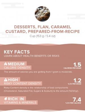 Desserts, flan, caramel custard, prepared-from-recipe