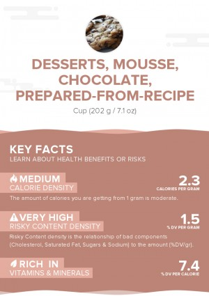 Desserts, mousse, chocolate, prepared-from-recipe