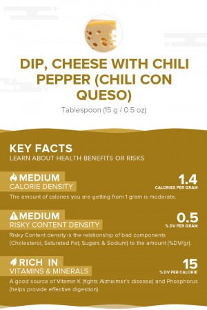Dip, cheese with chili pepper (chili con queso)