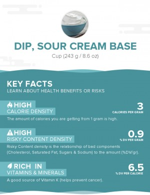 Dip, sour cream base
