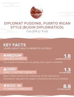 Diplomat pudding, Puerto Rican style (Budin Diplomatico)