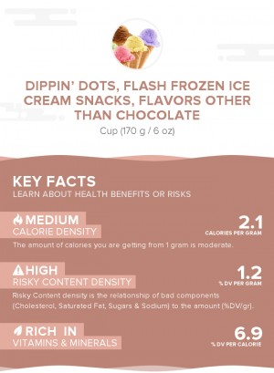 Dippin' Dots, flash frozen ice cream snacks, flavors other than chocolate
