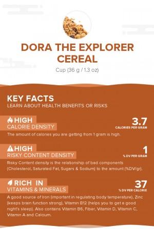 Dora the Explorer Cereal