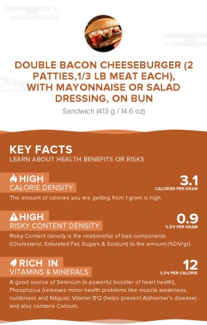 Double bacon cheeseburger (2 patties,1/3 lb meat each), with mayonnaise or salad dressing, on bun