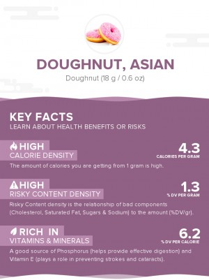 Doughnut, Asian