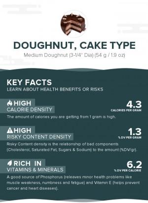 Doughnut, cake type