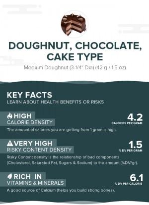 Doughnut, chocolate, cake type