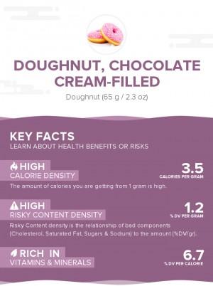 Doughnut, chocolate cream-filled
