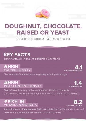 Doughnut, chocolate, raised or yeast