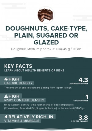 Doughnuts, cake-type, plain, sugared or glazed