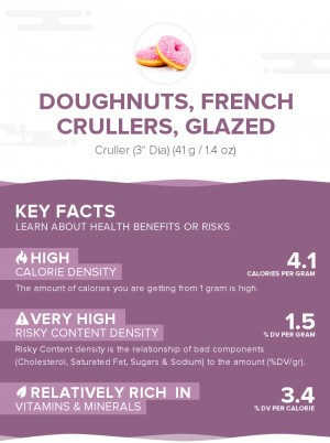 Doughnuts, french crullers, glazed