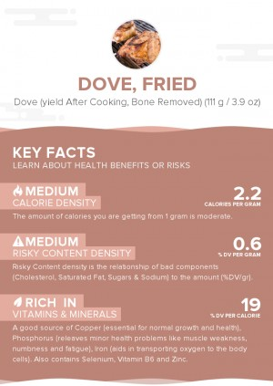 Dove, fried