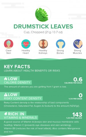 Drumstick leaves, raw