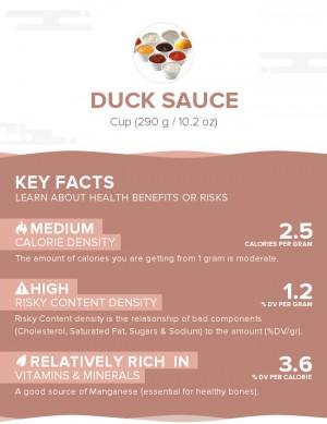 Duck sauce