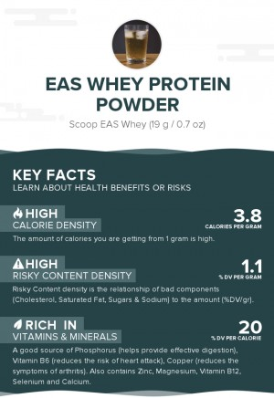 EAS Whey Protein Powder