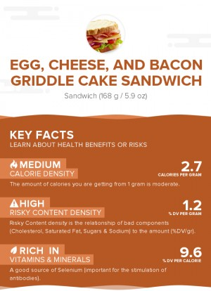 Egg, cheese, and bacon griddle cake sandwich