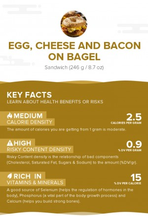 Egg, cheese and bacon on bagel