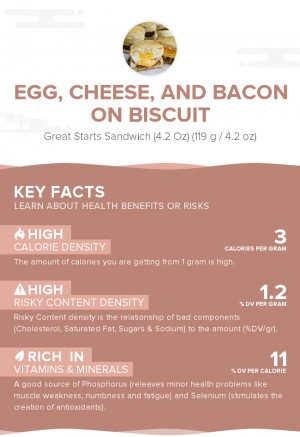 Egg, cheese, and bacon on biscuit
