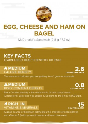 Egg, cheese and ham on bagel