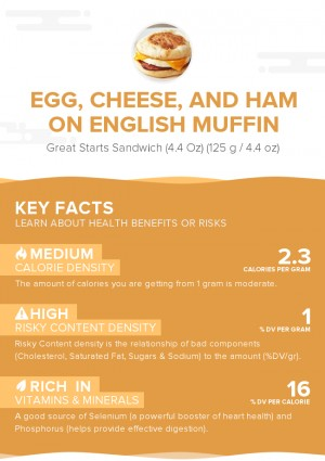 Egg, cheese, and ham on English muffin