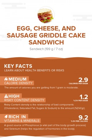 Egg, cheese, and sausage griddle cake sandwich